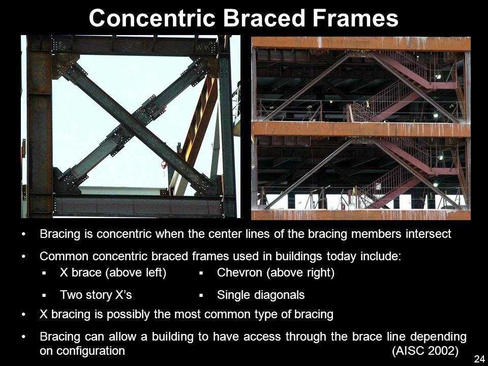 Concentric Braced Frames