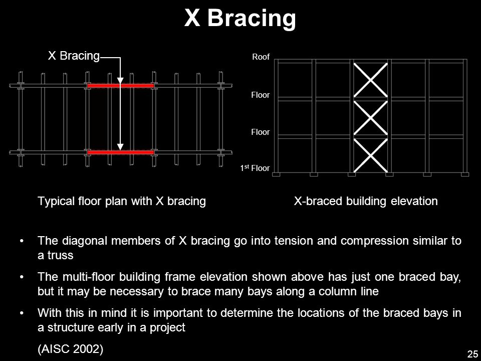 X Bracing X Bracing Typical floor plan with X bracing