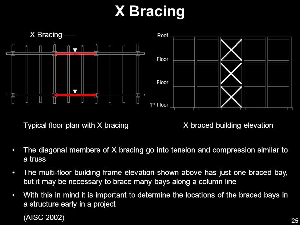 X Bracing X Bracing Typical floor plan with X bracing