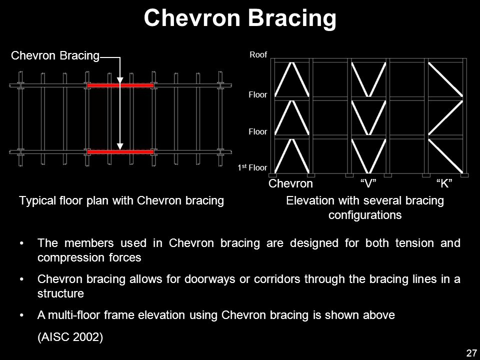 Chevron Bracing Chevron Bracing Chevron V K