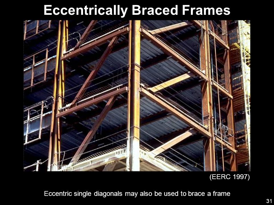 Eccentrically Braced Frames