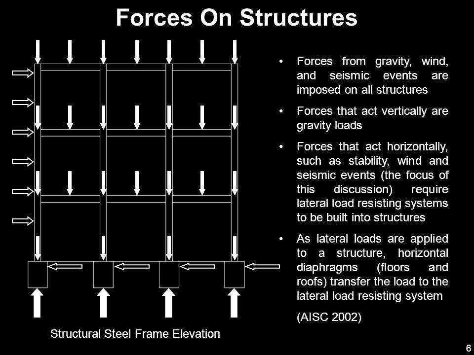 Structural Steel Frame Elevation