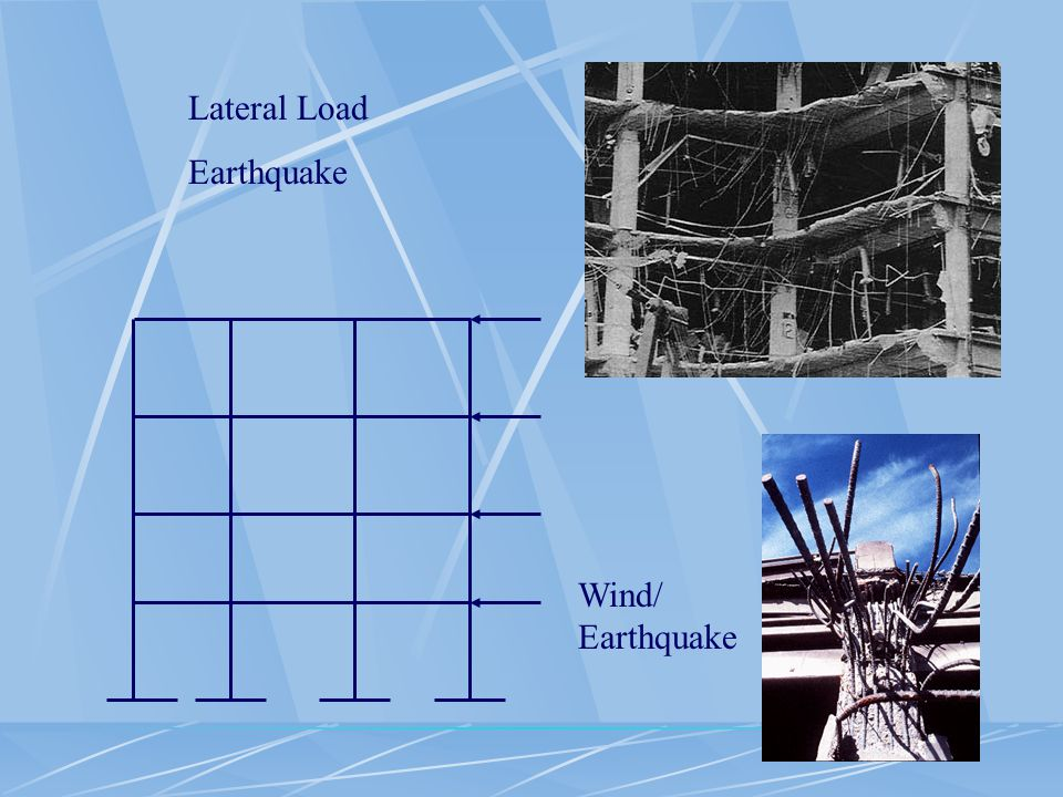 Lateral Load Earthquake Wind/ Earthquake
