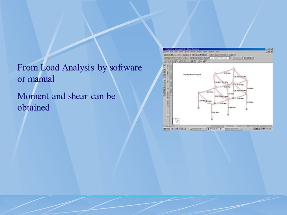 From Load Analysis by software or manual