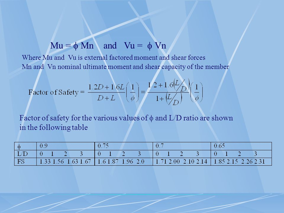 Mu =  Mn and Vu =  Vn Where Mu and Vu is external factored moment and shear forces.
