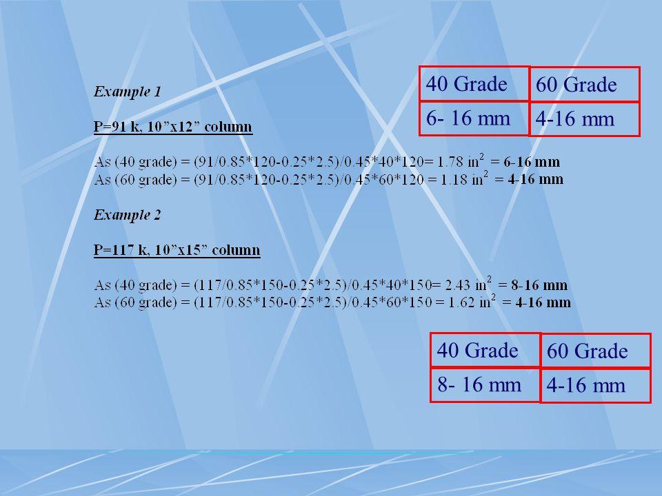 40 Grade 60 Grade 6- 16 mm 4-16 mm 40 Grade 60 Grade 8- 16 mm 4-16 mm