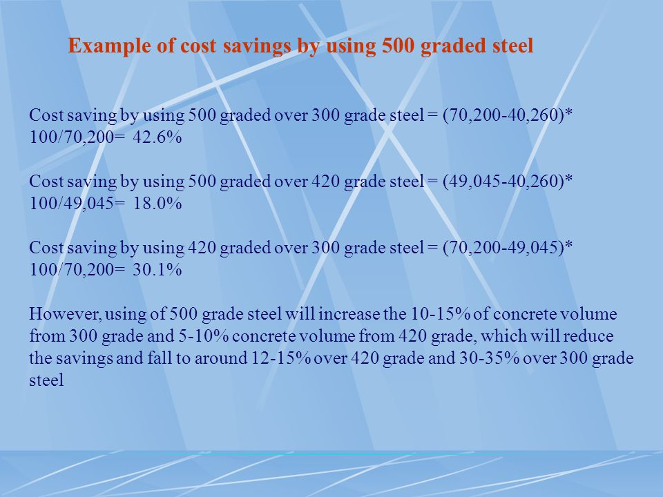 Example of cost savings by using 500 graded steel