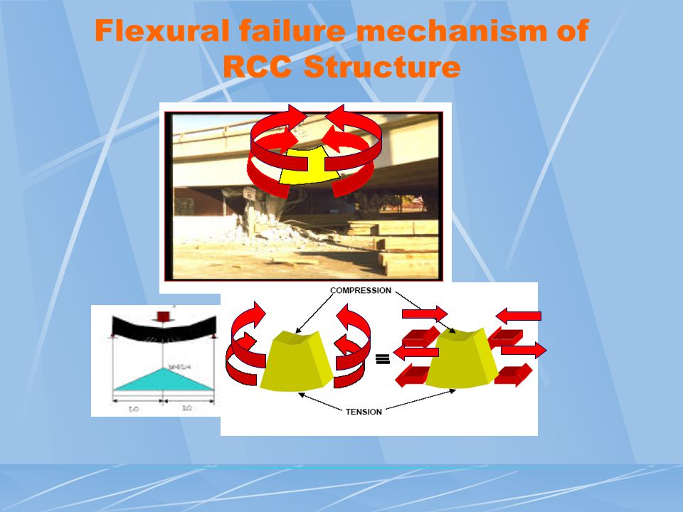 Flexural failure mechanism of RCC Structure