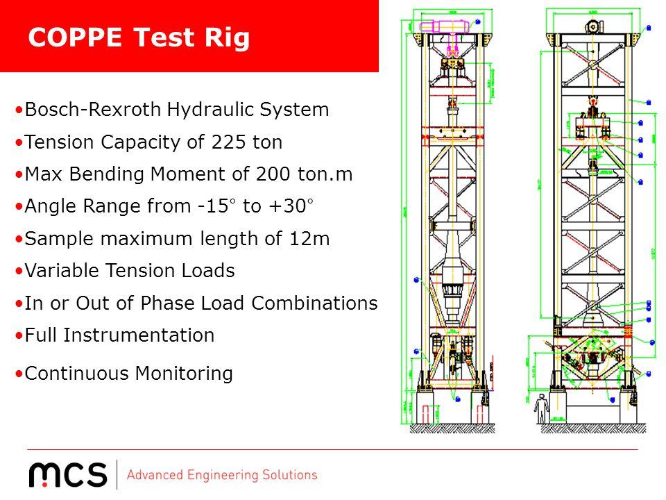 COPPE Test Rig Bosch-Rexroth Hydraulic System