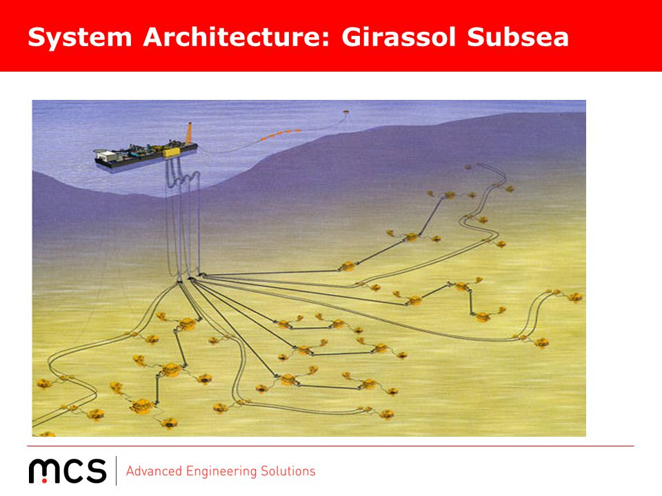 System Architecture: Girassol Subsea