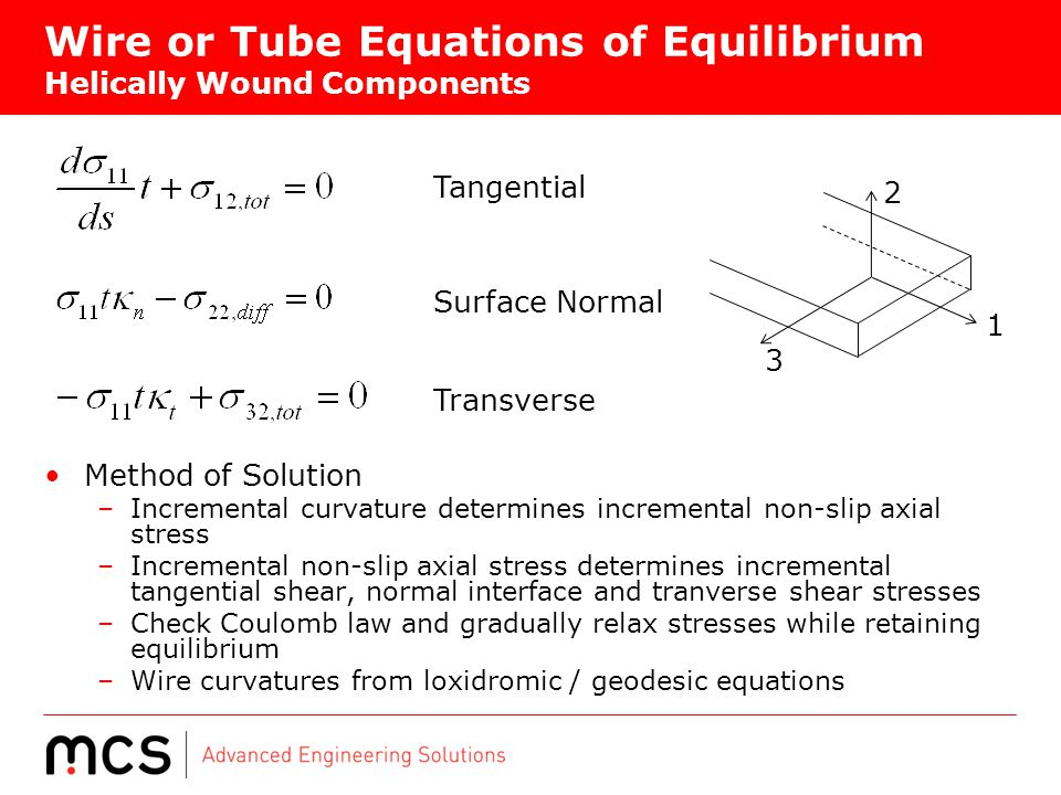 Wire or Tube Equations of Equilibrium Helically Wound Components