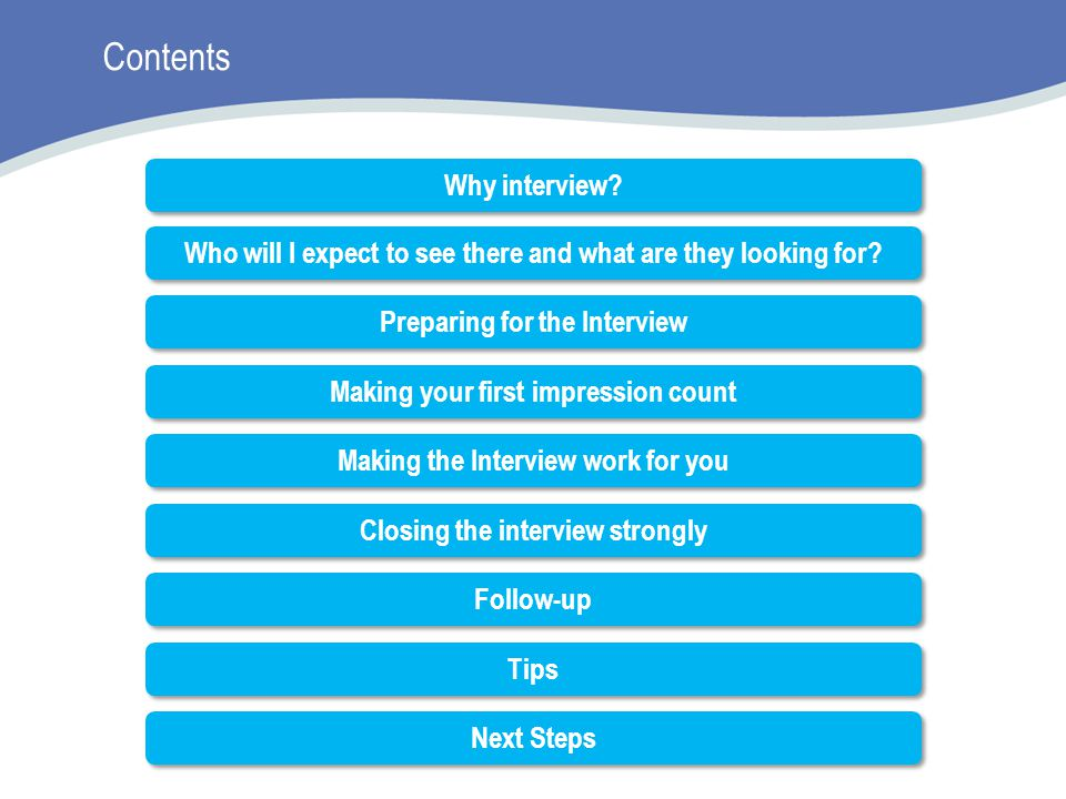 Contents Why interview