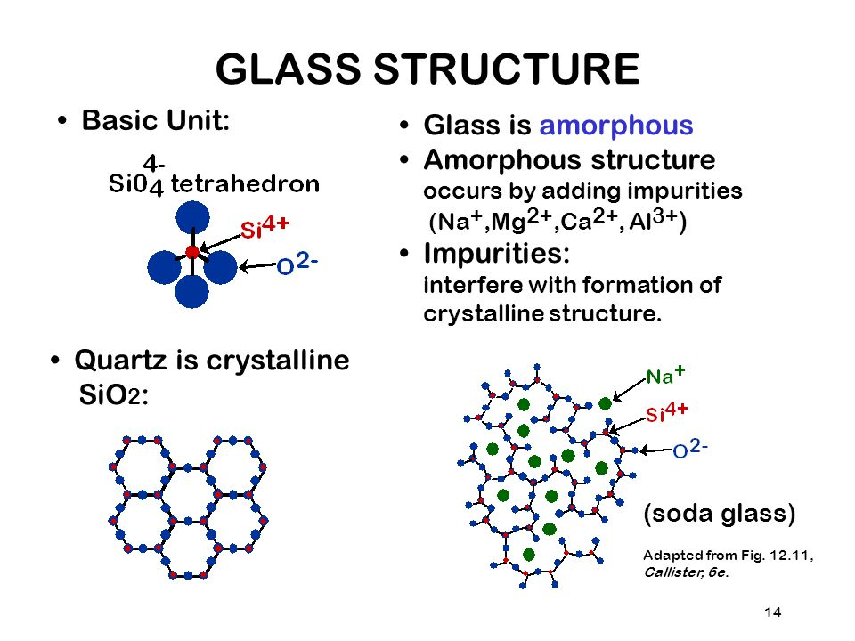GLASS STRUCTURE • Basic Unit: • Glass is amorphous