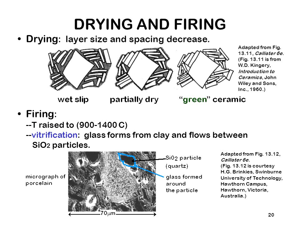 DRYING AND FIRING • Drying: layer size and spacing decrease. • Firing: