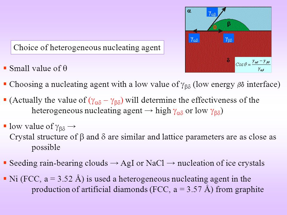 Choice of heterogeneous nucleating agent