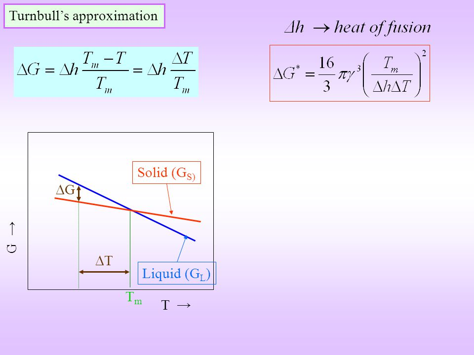 Turnbull's approximation