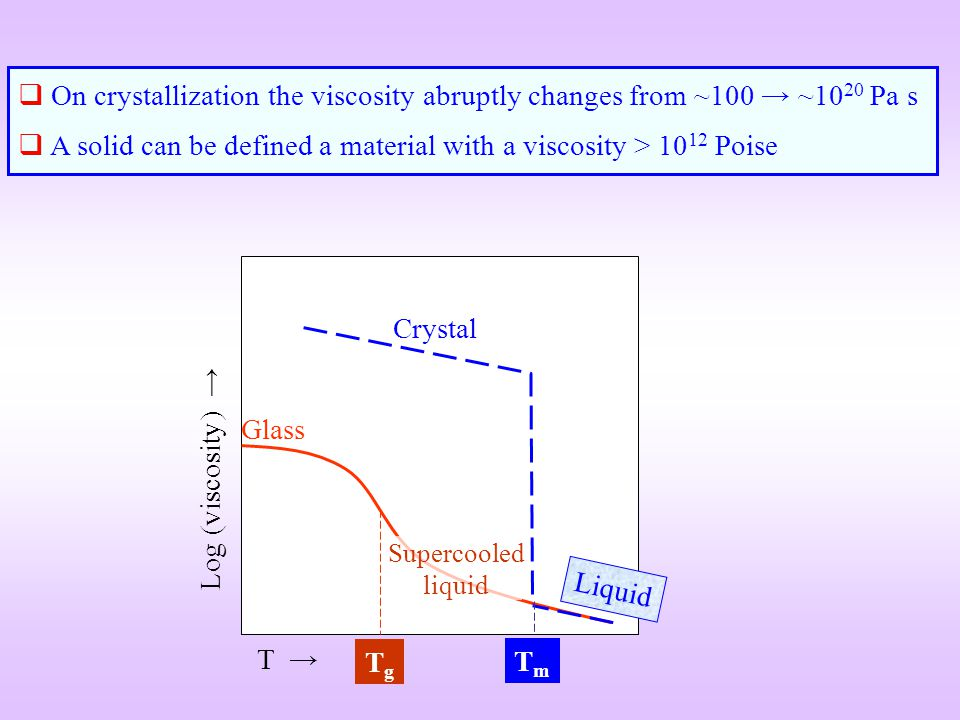 A solid can be defined a material with a viscosity > 1012 Poise