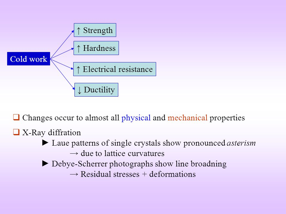 ↑ Strength ↑ Hardness. Cold work. ↑ Electrical resistance. ↓ Ductility. Changes occur to almost all physical and mechanical properties.