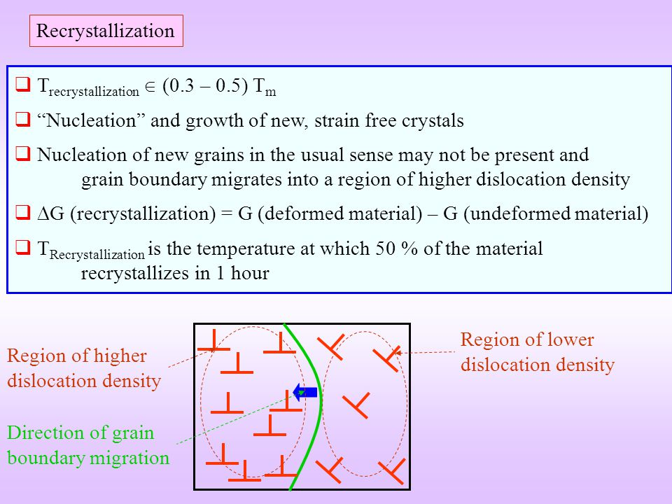 Recrystallization Trecrystallization  (0.3 – 0.5) Tm. Nucleation and growth of new, strain free crystals.