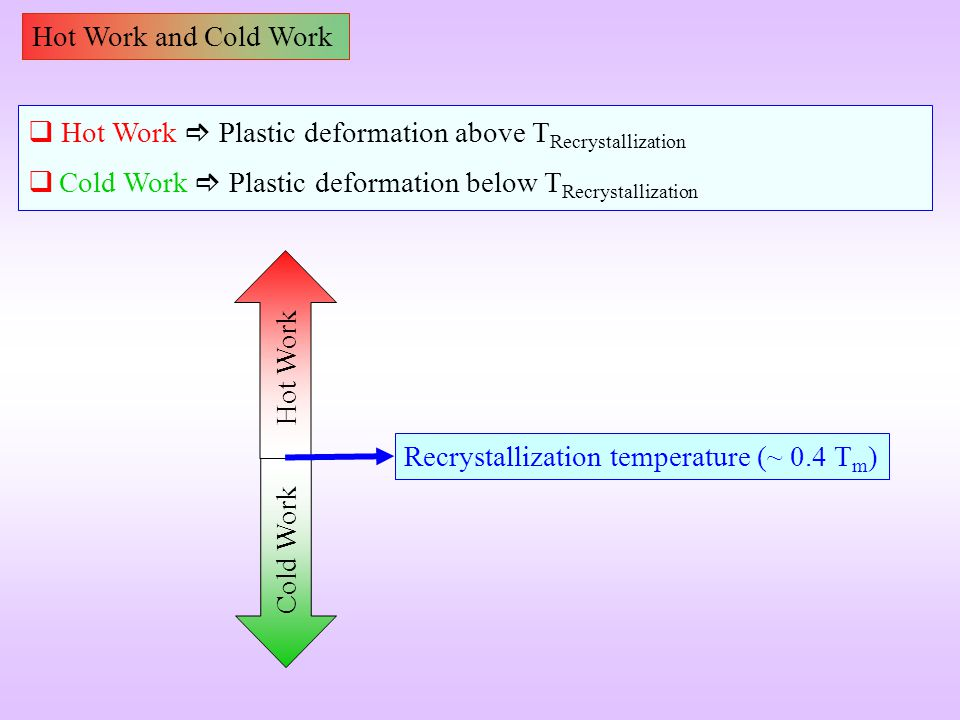 Hot Work and Cold Work Hot Work  Plastic deformation above TRecrystallization. Cold Work  Plastic deformation below TRecrystallization.