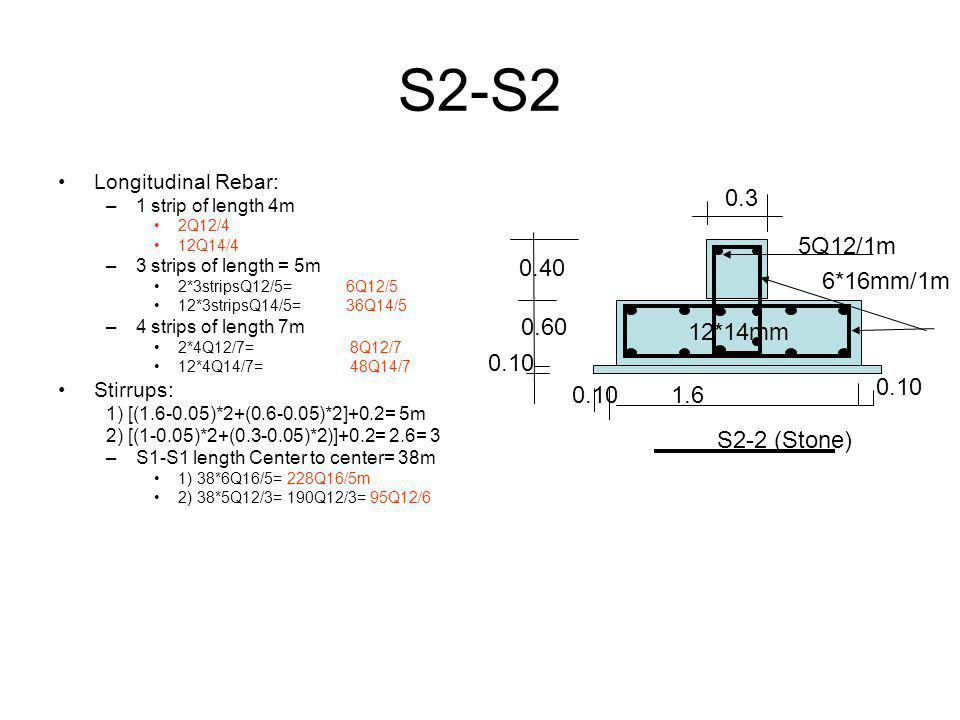 S2-S2 Longitudinal Rebar: 1 strip of length 4m. 2Q12/4. 12Q14/4. 3 strips of length = 5m. 2*3stripsQ12/5= 6Q12/5.