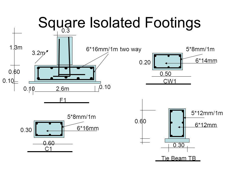 Square Isolated Footings