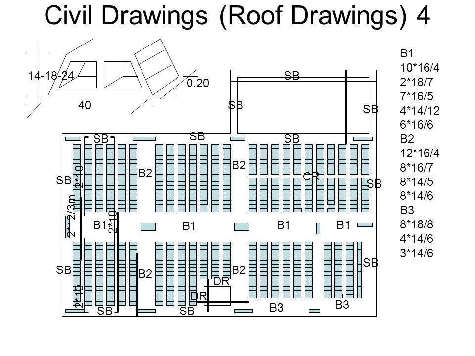 Civil Drawings (Roof Drawings) 4
