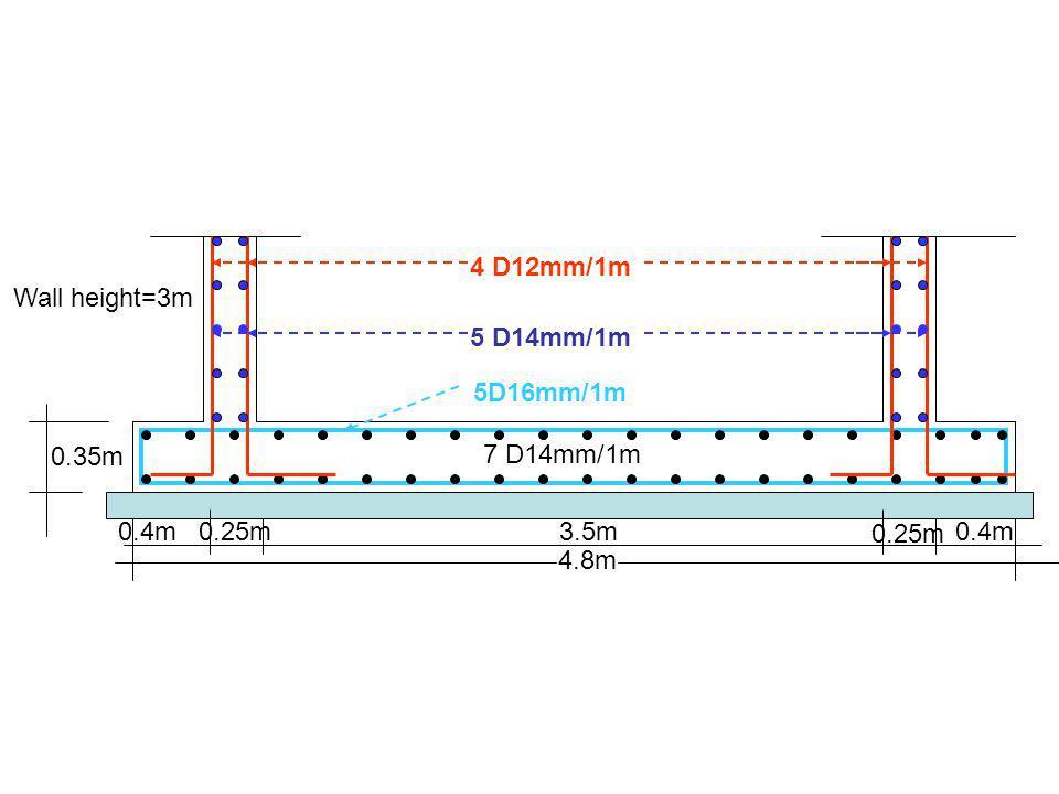 3.5m 0.35m 7 D14mm/1m Wall height=3m 5D16mm/1m 4 D12mm/1m 5 D14mm/1m 0.4m 0.25m 4.8m