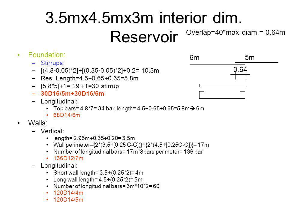 3.5mx4.5mx3m interior dim. Reservoir