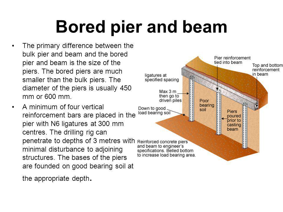 Bored pier and beam