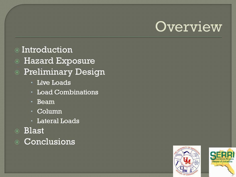 Overview Introduction Hazard Exposure Preliminary Design Blast