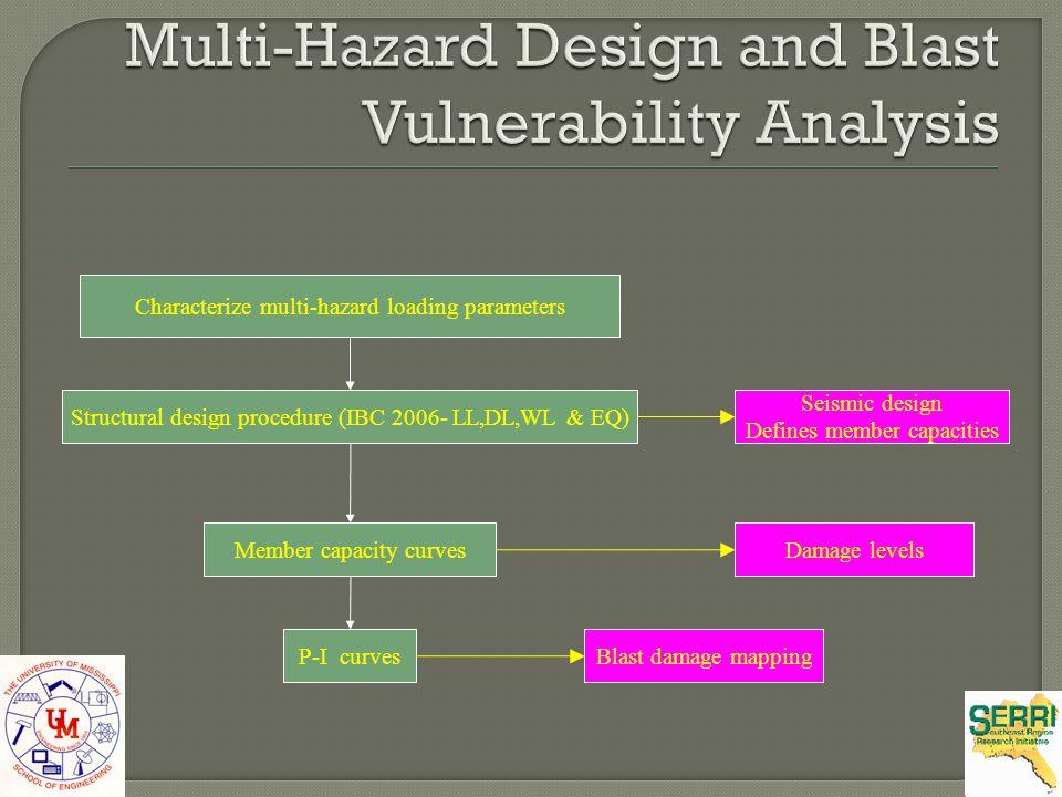 Multi-Hazard Design and Blast Vulnerability Analysis