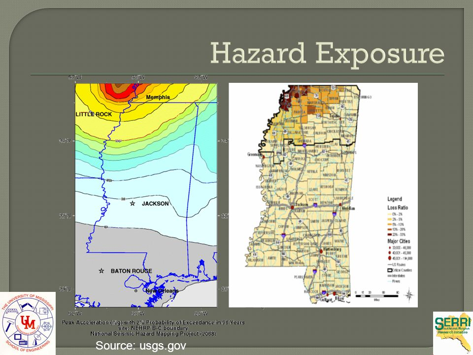 Hazard Exposure Source: usgs.gov