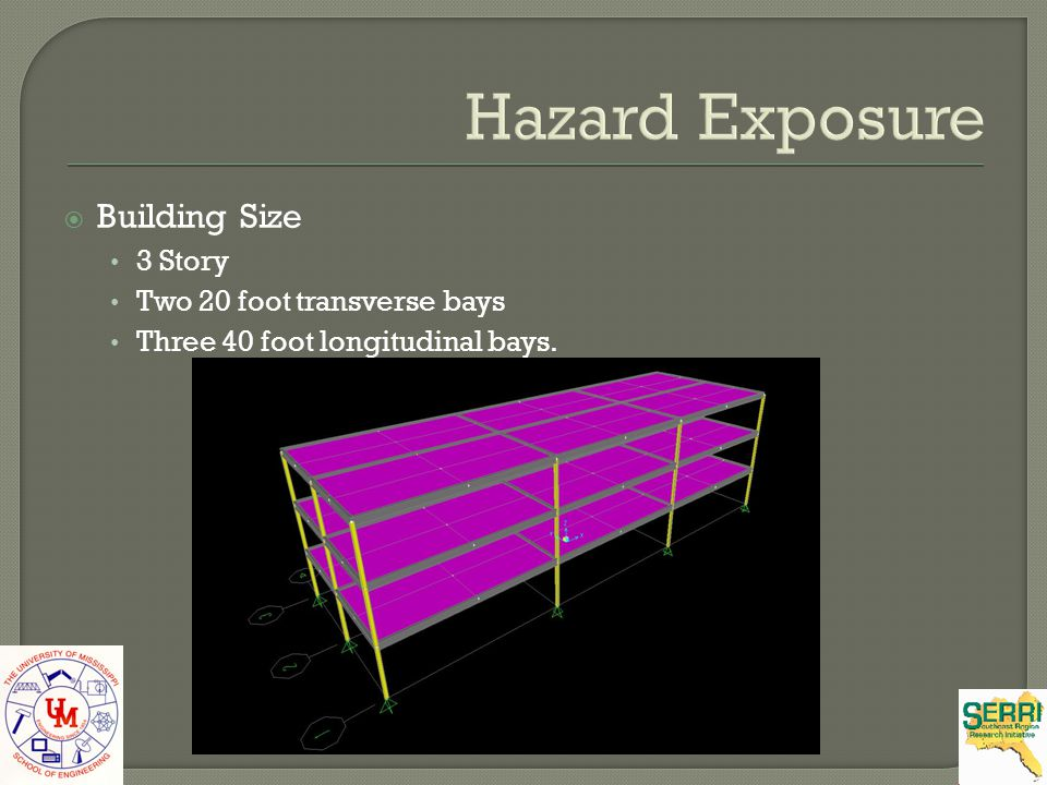 Hazard Exposure Building Size 3 Story Two 20 foot transverse bays