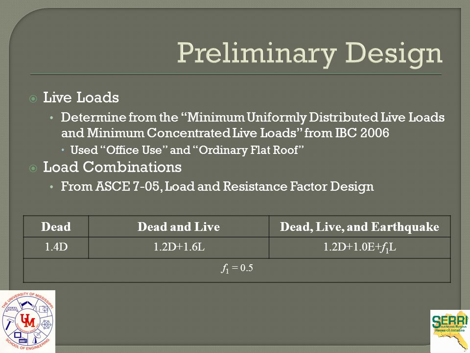Dead, Live, and Earthquake