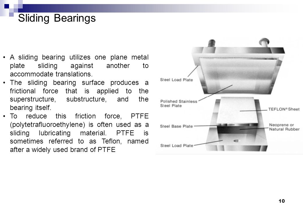 Sliding Bearings A sliding bearing utilizes one plane metal plate sliding against another to accommodate translations.