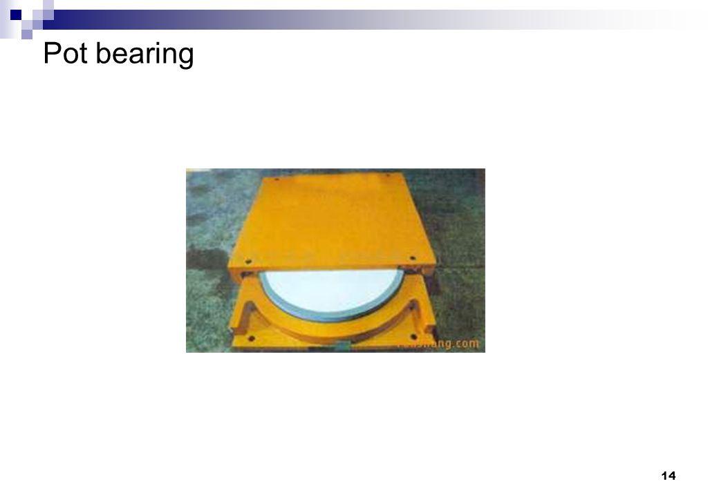 Pot bearing