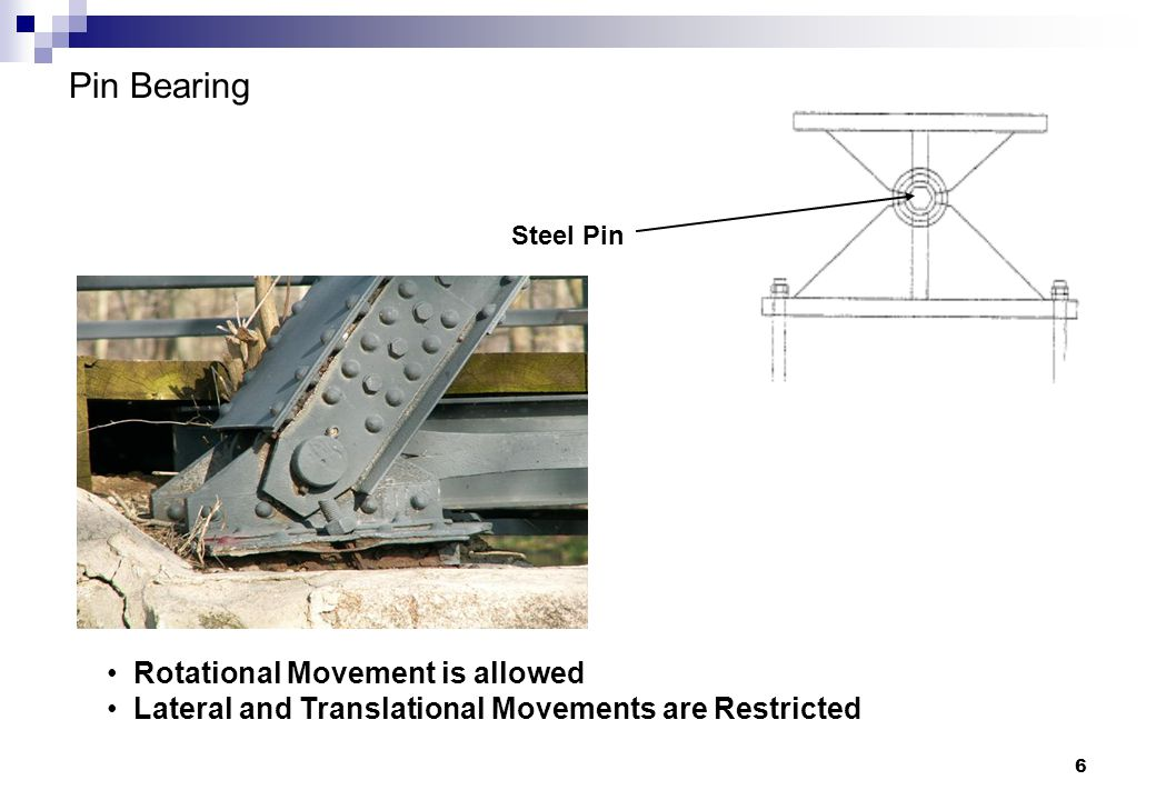 Pin Bearing Rotational Movement is allowed