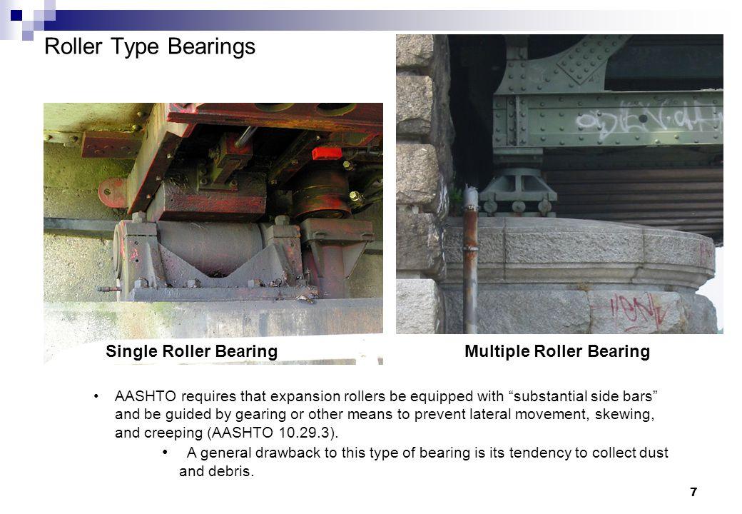 Roller Type Bearings Single Roller Bearing Multiple Roller Bearing
