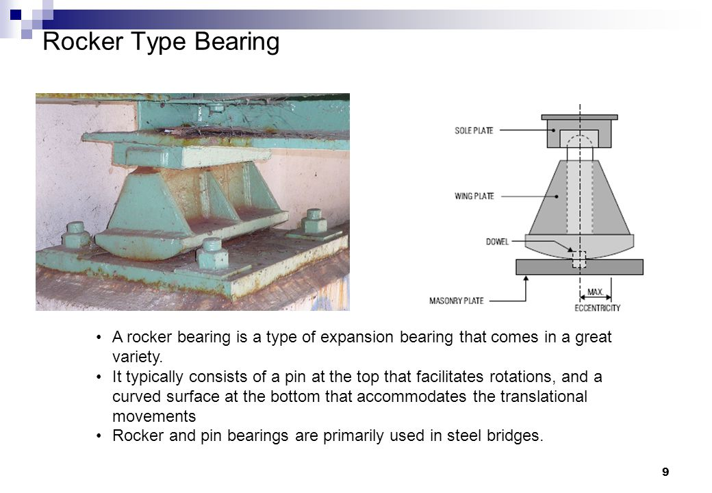 Rocker Type Bearing A rocker bearing is a type of expansion bearing that comes in a great variety.