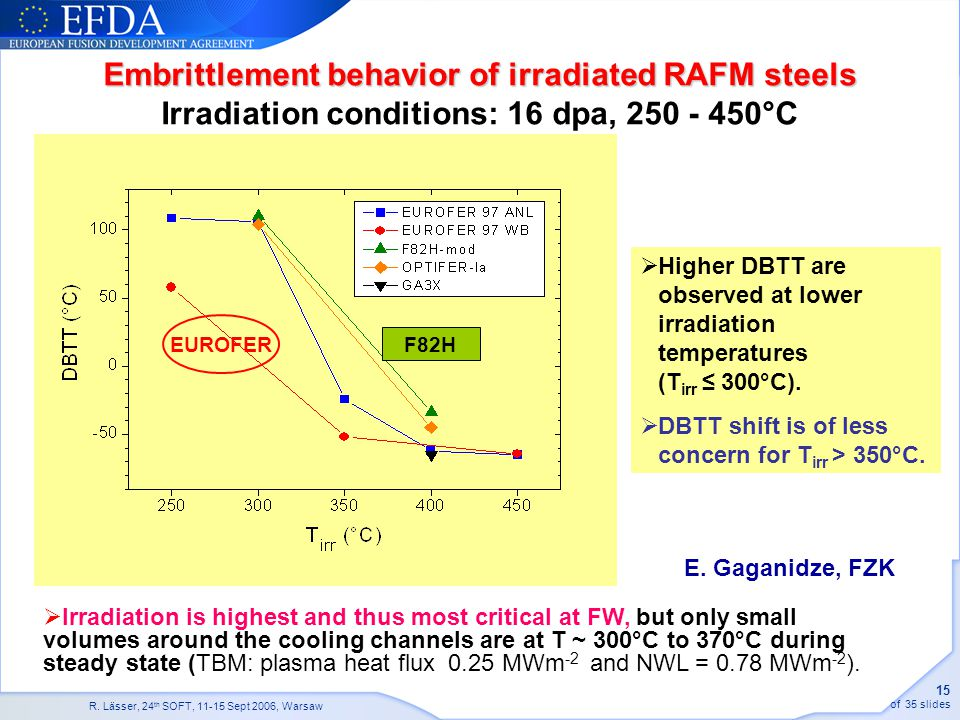 Embrittlement behavior of irradiated RAFM steels