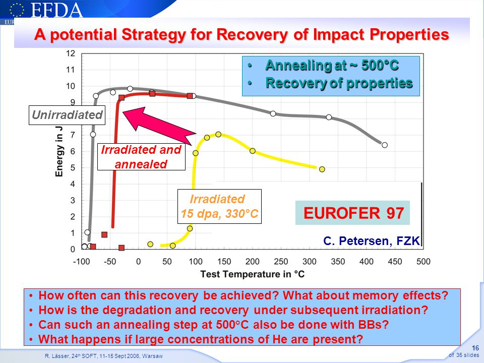 A potential Strategy for Recovery of Impact Properties