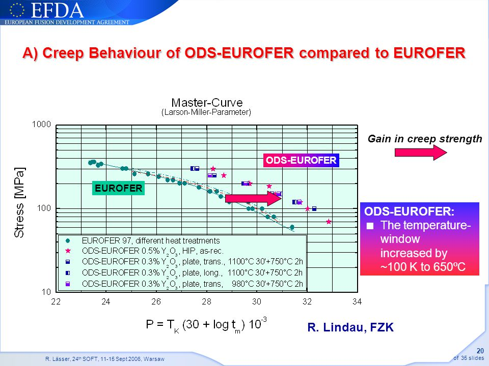 A) Creep Behaviour of ODS-EUROFER compared to EUROFER
