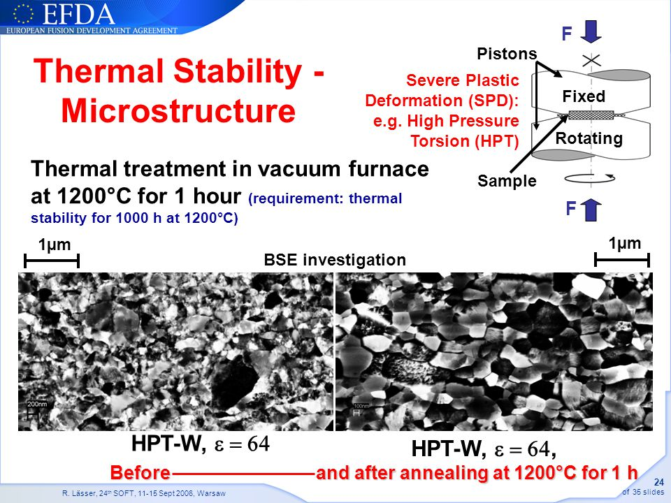 Thermal Stability - Microstructure