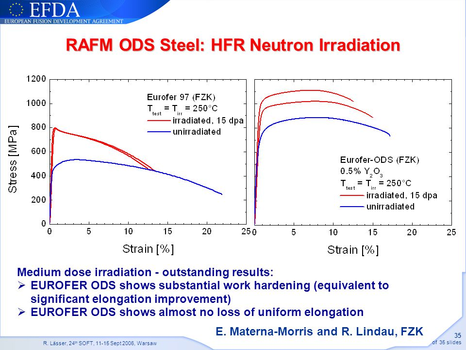 RAFM ODS Steel: HFR Neutron Irradiation