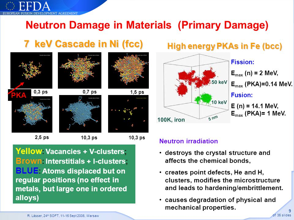 Neutron Damage in Materials (Primary Damage)
