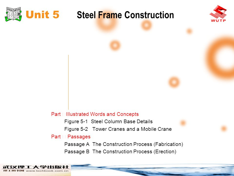 Unit 5 Steel Frame Construction - ppt video online download