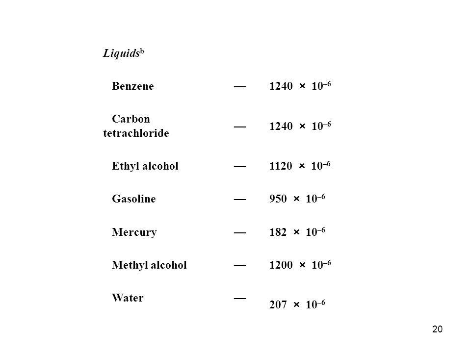 Liquidsb Benzene — 1240 × 10–6 Carbon tetrachloride Ethyl alcohol 1120 × 10–6