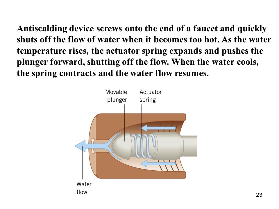 Antiscalding device screws onto the end of a faucet and quickly shuts off the flow of water when it becomes too hot.