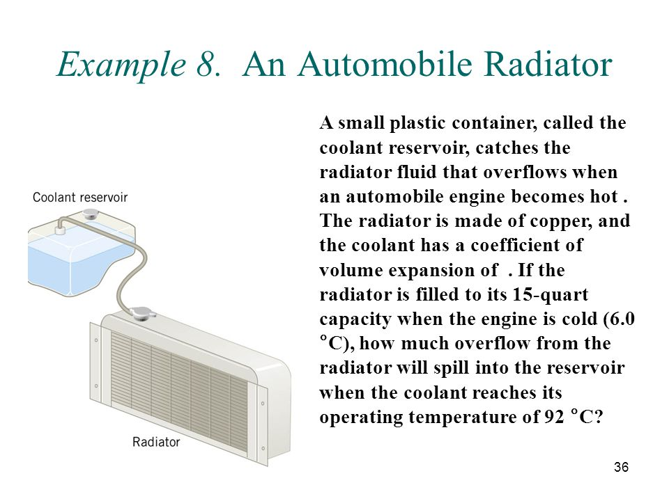 Example 8. An Automobile Radiator